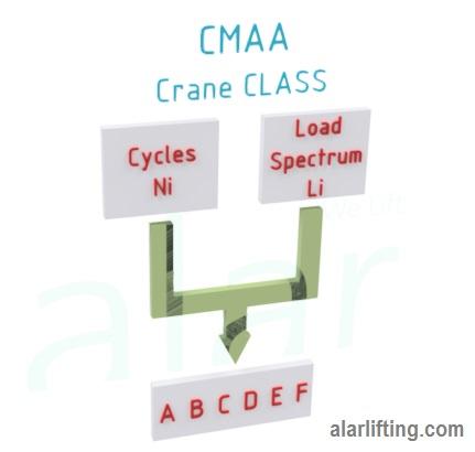 CMAA 01